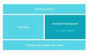 Chromebook de Google