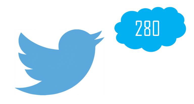 Twitter permite tweets de 280 caracteres a sus usuarios
