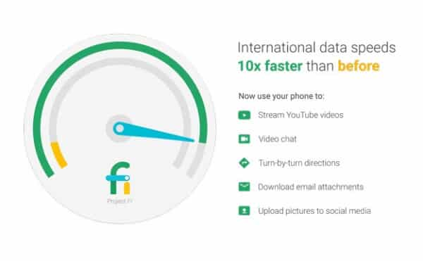 Proyecto Google Fi