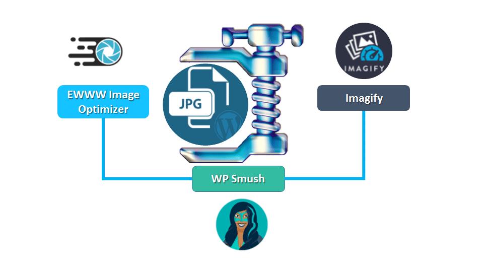 VPN gratis e ilimitado optimizar imágenes de tu Web o Blog