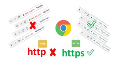 Correo electrónico de Gmail etiquetar las páginas http